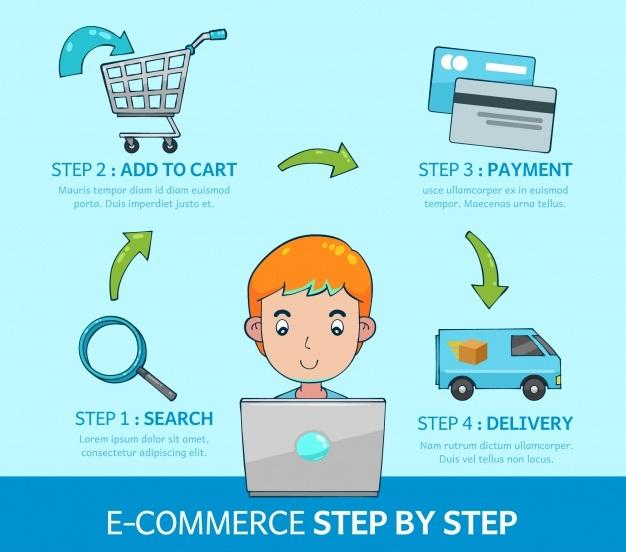 how buy online step by step23 2147651120 How To Buy